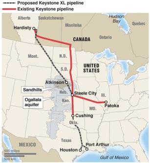 keystone.pipeline.route_